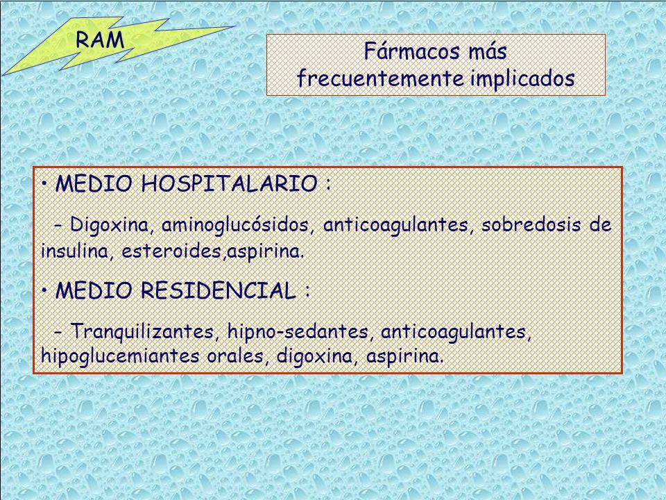 RAM Fármacos más frecuentemente implicados MEDIO HOSPITALARIO : - Digoxina, aminoglucósidos, anticoagulantes, sobredosis de insulina, esteroides,aspir