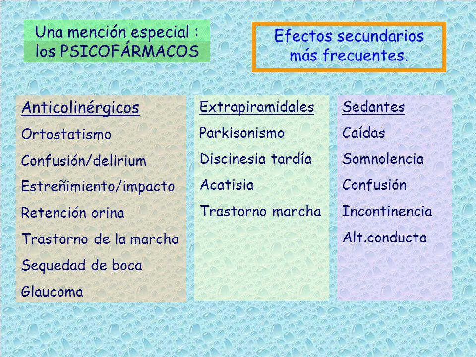 Una mención especial : los PSICOFÁRMACOS Efectos secundarios más frecuentes. Anticolinérgicos Ortostatismo Confusión/delirium Estreñimiento/impacto Re