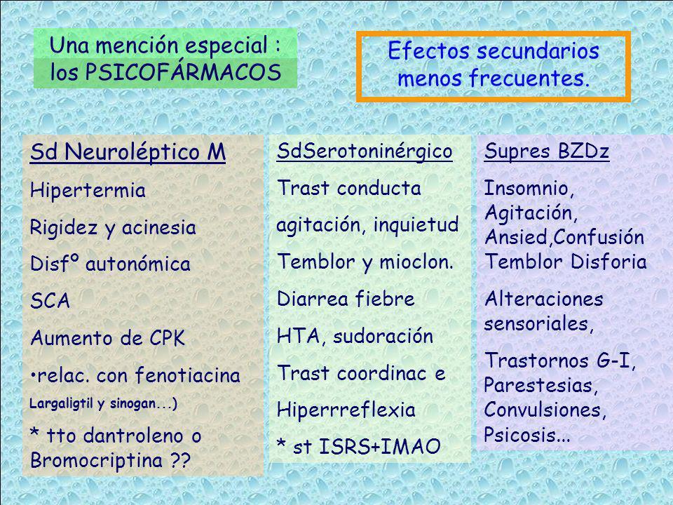 Una mención especial : los PSICOFÁRMACOS Efectos secundarios menos frecuentes. Sd Neuroléptico M Hipertermia Rigidez y acinesia Disfº autonómica SCA A