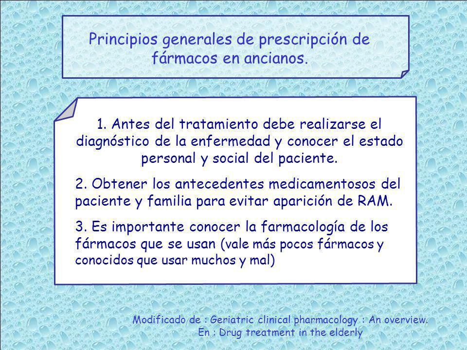 Principios generales de prescripción de fármacos en ancianos. 1. Antes del tratamiento debe realizarse el diagnóstico de la enfermedad y conocer el es