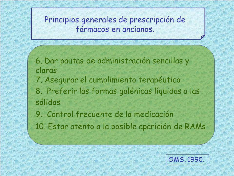 Principios generales de prescripción de fármacos en ancianos. 6. Dar pautas de administración sencillas y claras 7. Asegurar el cumplimiento terapéuti