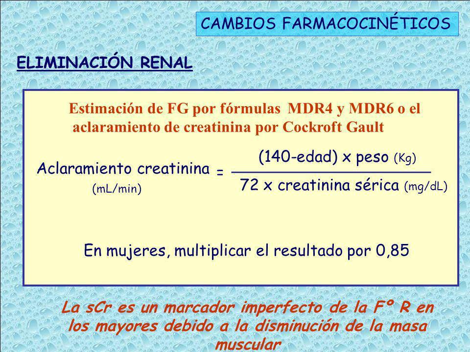 CAMBIOS FARMACOCINÉTICOS masa renal céls.parenquimatosas flujo plasmático renal aclaramiento de creatinina secreción tubular aclaramiento renal de fár