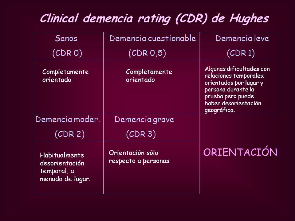 Sanos Demencia cuestionable Demencia leve (CDR 0) (CDR 0,5) (CDR 1) Demencia moder. Demencia grave (CDR 2) (CDR 3) ORIENTACIÓN Clinical demencia ratin
