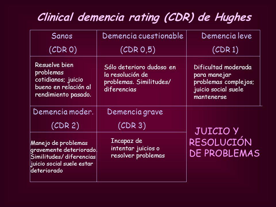 Sanos Demencia cuestionable Demencia leve (CDR 0) (CDR 0,5) (CDR 1) Demencia moder. Demencia grave (CDR 2) (CDR 3) JUICIO Y RESOLUCIÓN DE PROBLEMAS Cl