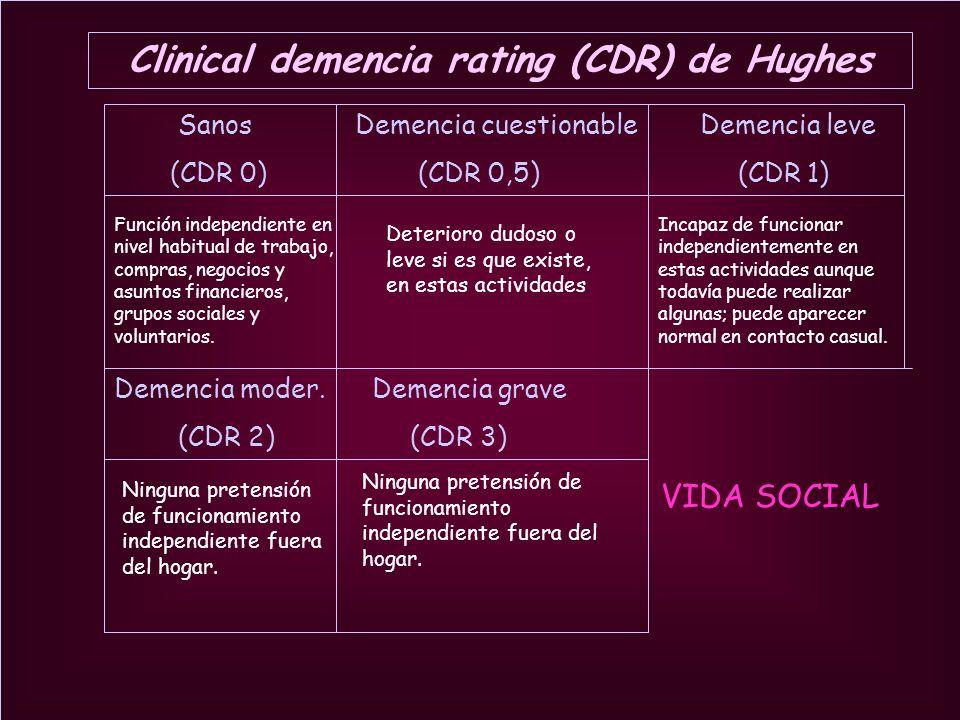 Sanos Demencia cuestionable Demencia leve (CDR 0) (CDR 0,5) (CDR 1) Demencia moder. Demencia grave (CDR 2) (CDR 3) VIDA SOCIAL Clinical demencia ratin