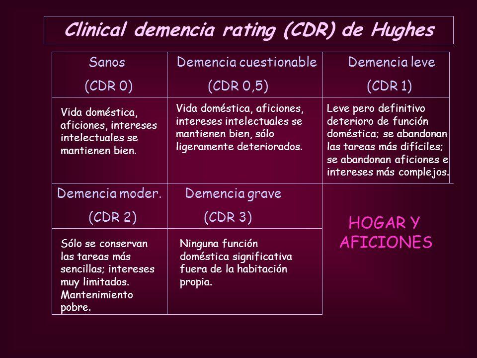 Sanos Demencia cuestionable Demencia leve (CDR 0) (CDR 0,5) (CDR 1) Demencia moder. Demencia grave (CDR 2) (CDR 3) HOGAR Y AFICIONES Clinical demencia