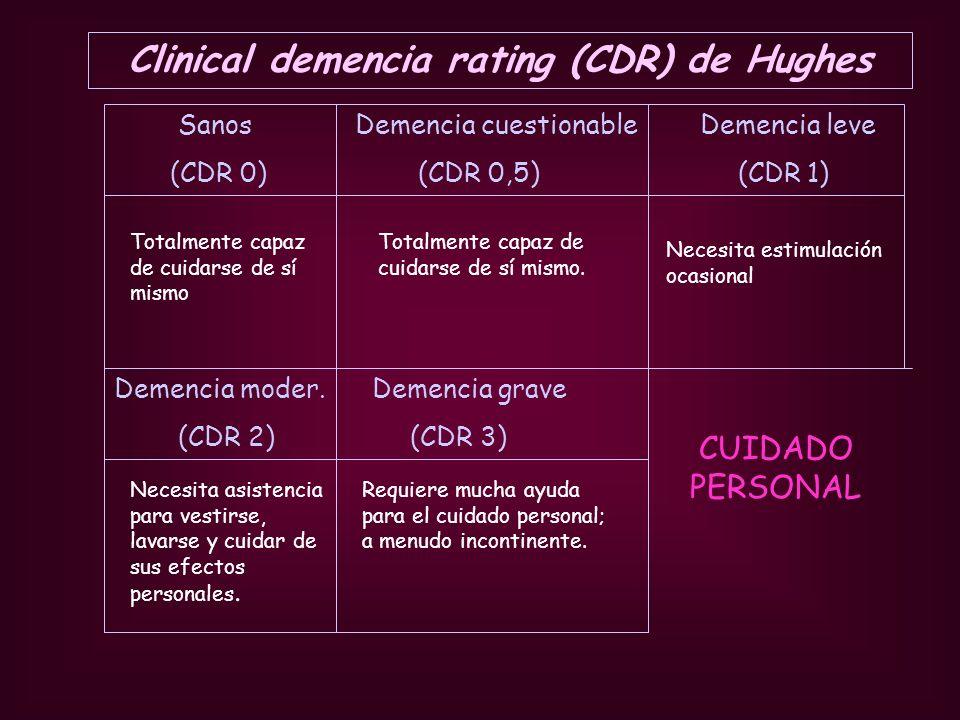 Sanos Demencia cuestionable Demencia leve (CDR 0) (CDR 0,5) (CDR 1) Demencia moder. Demencia grave (CDR 2) (CDR 3) CUIDADO PERSONAL Clinical demencia