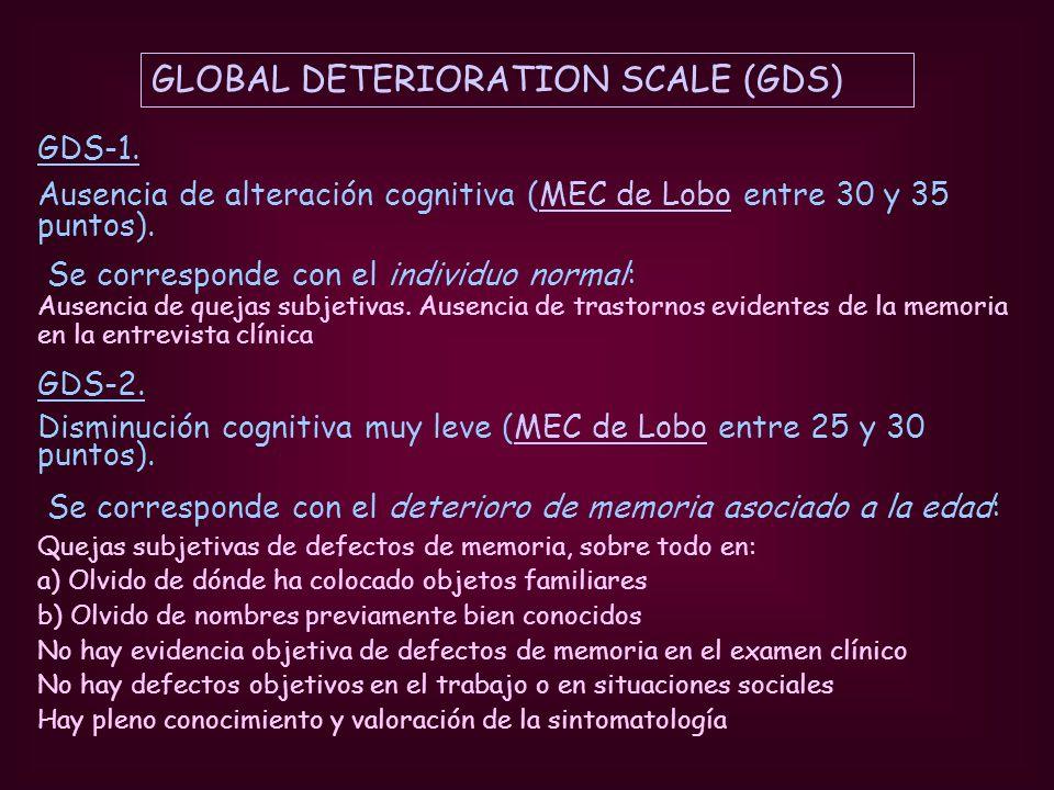 GDS-1. Ausencia de alteración cognitiva (MEC de Lobo entre 30 y 35 puntos).MEC de Lobo Se corresponde con el individuo normal: Ausencia de quejas subj