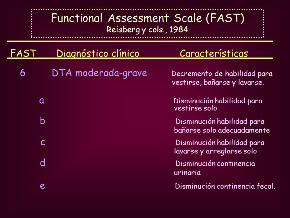 Functional Assessment Scale (FAST) Reisberg y cols., 1984 FAST Diagnóstico clínico Características 6 DTA moderada-grave Decremento de habilidad para v