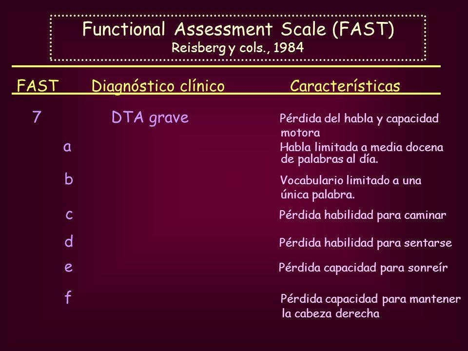 Functional Assessment Scale (FAST) Reisberg y cols., 1984 FAST Diagnóstico clínico Características 7 DTA grave Pérdida del habla y capacidad motora a