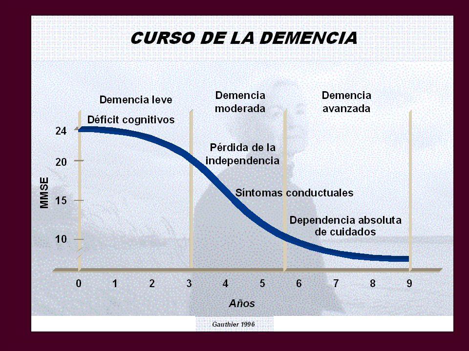 FUNCIONES COGNITIVAS Precoz Leve Moderado Severo Terminal Memoria reciente Lenguaje Evolución de las manifestaciones cognitivas en la enfermedad de Alzheimer Martín Sánchez F.J.