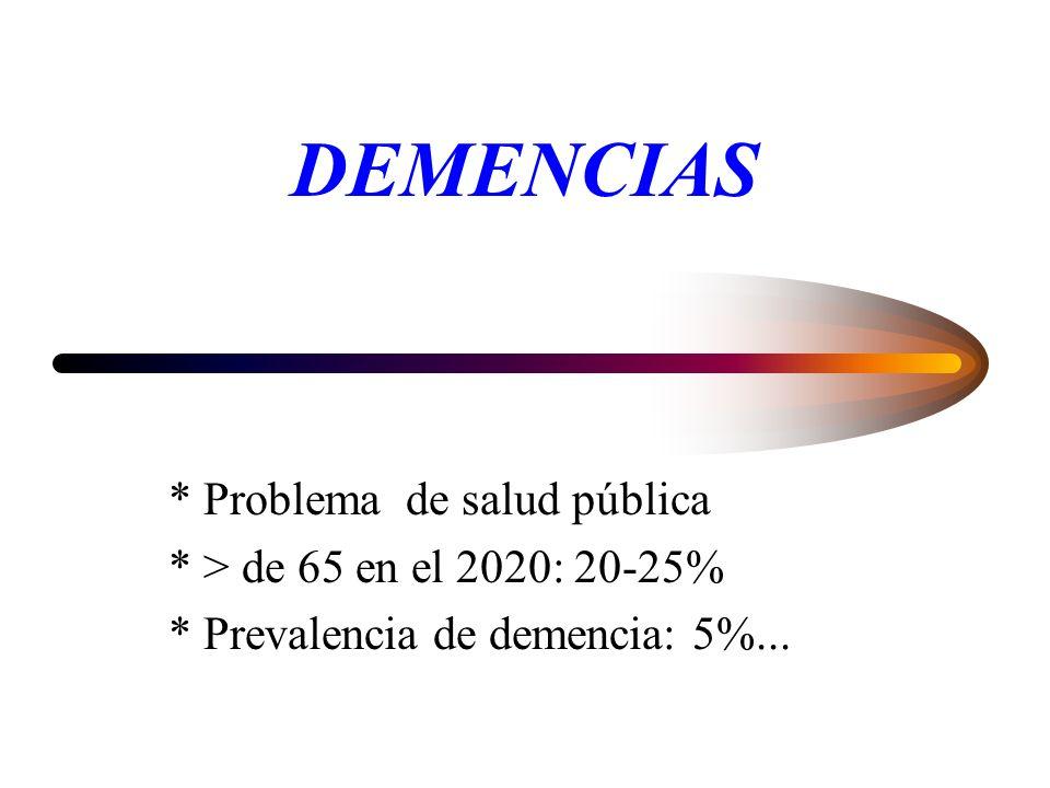 Criterios diagnósticos DSM IV 3- Repercusión significativa en actividades sociales o laborales 4- Supone un declive o merma respecto al nivel de funcionamiento previo 5- Los déficit no aparecen exclusivamente en el transcurso de un delirio, aunque este puede superponerse 6- Sin relación etiología con causa orgánica o efectos persistentes de una sustancia (toxinas) o combinación de ambos