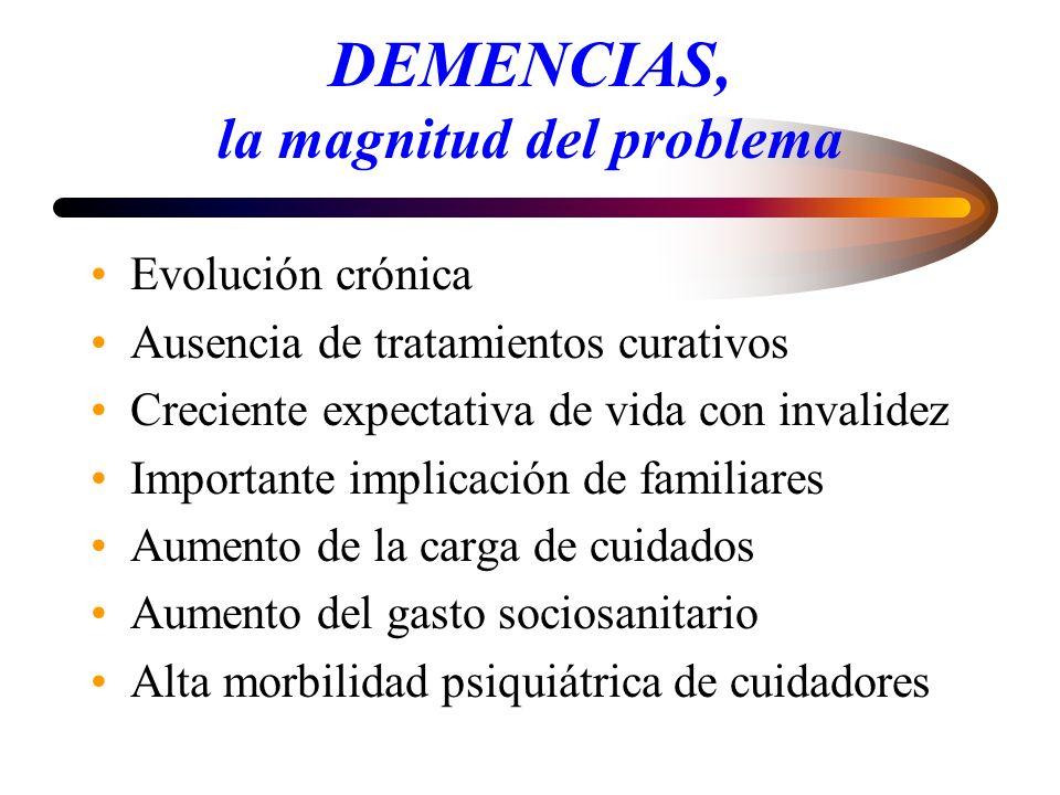 DEMENCIAS: FACTORES DE RIESGO EDAD HISTORIA FAMILIAR SD. DE DOWN F. DE RIESGO CARDIOVASCULARES??