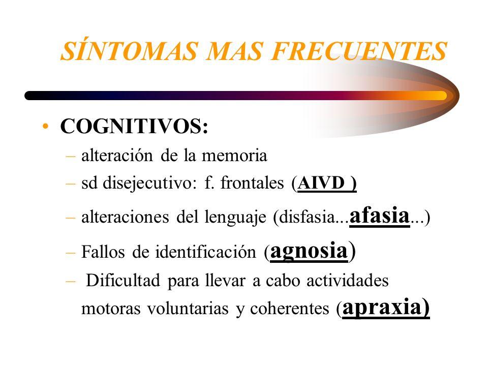SÍNTOMAS MAS FRECUENTES SPC (Sintomas Psicológicos y conductuales) –D.