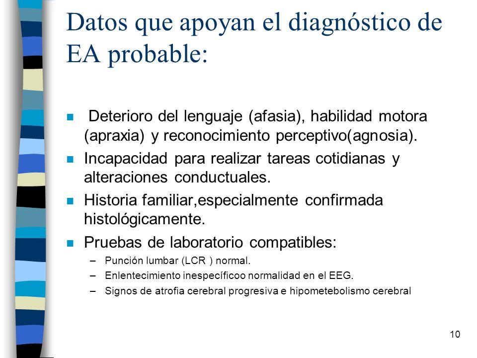 10 Datos que apoyan el diagnóstico de EA probable: n Deterioro del lenguaje (afasia), habilidad motora (apraxia) y reconocimiento perceptivo(agnosia).