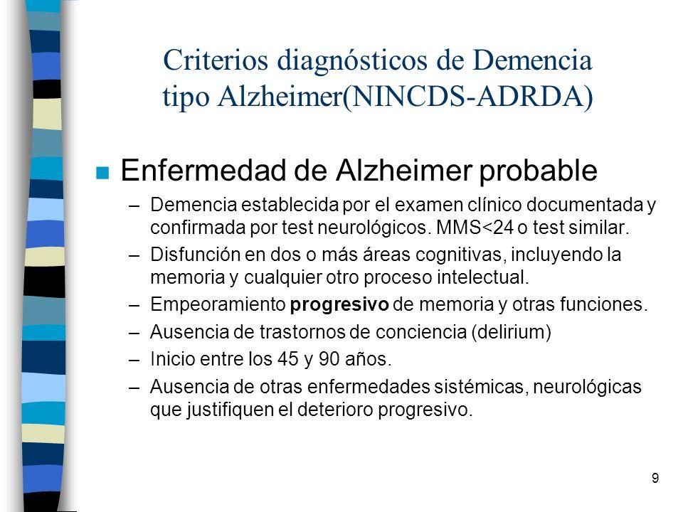 9 Criterios diagnósticos de Demencia tipo Alzheimer(NINCDS-ADRDA) n Enfermedad de Alzheimer probable –Demencia establecida por el examen clínico docum
