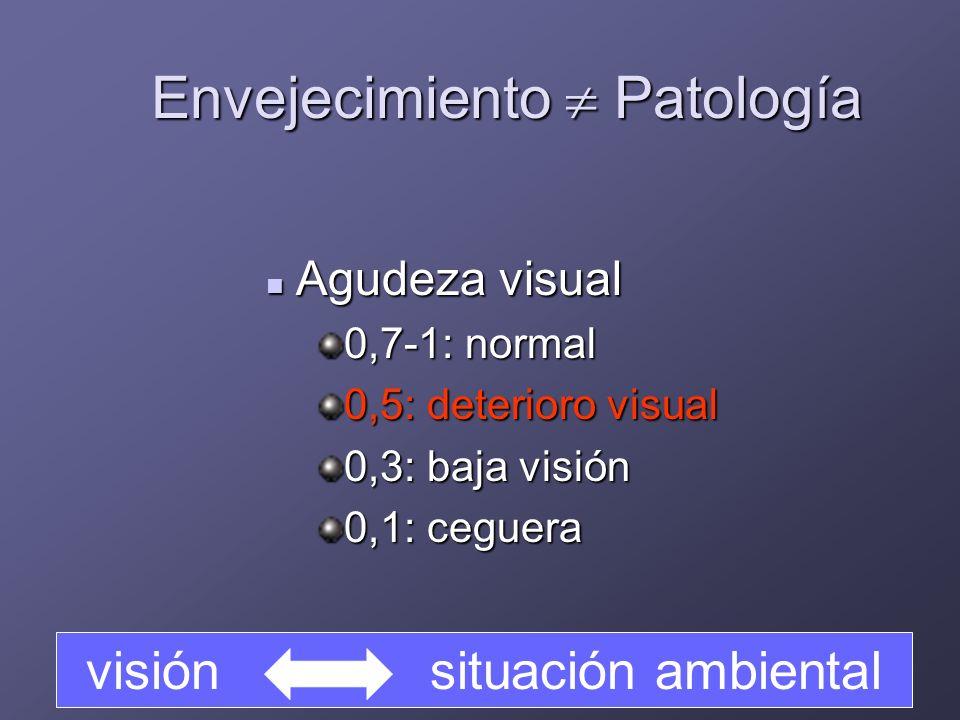 patología ocular en el anciano I Ametropías (defectos de refracción) alteraciones corneales (Leucoma) alteraciones cristalinianas (catarata) alteraciones de retina y coroides retinosis pigmentaria, miopía magna,DM..