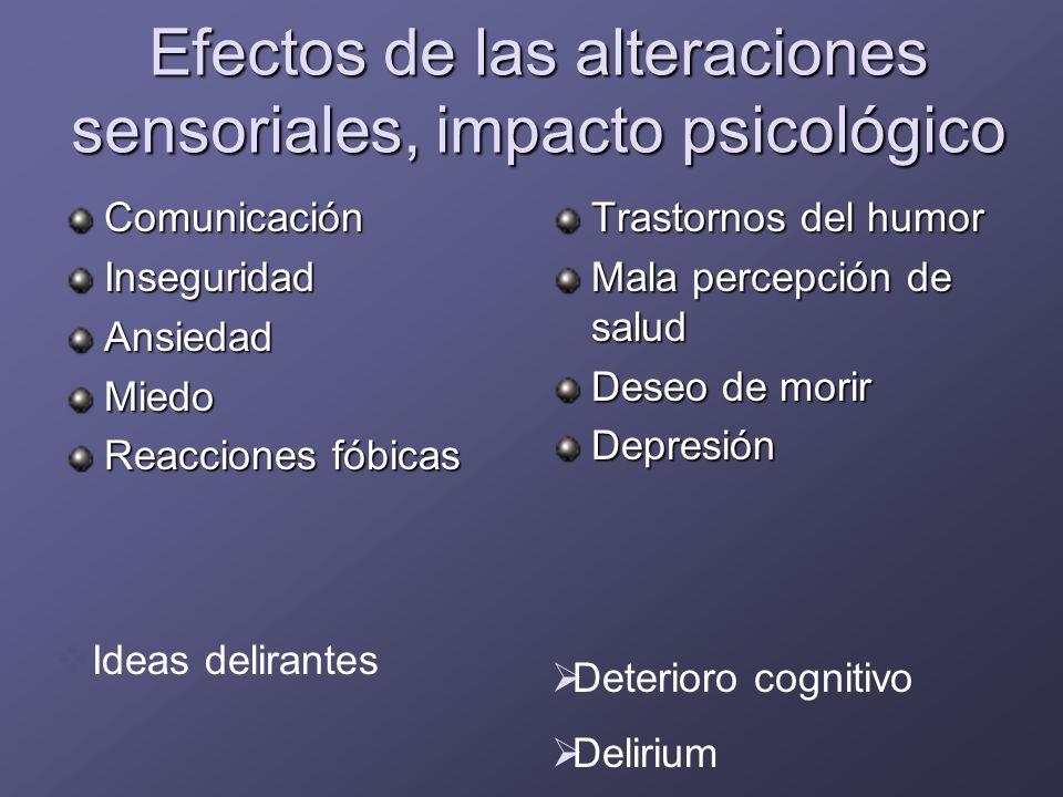 Efectos de las alteraciones sensoriales, consecuencias sociales todas las actividades de ocio se ven afectadas por la deprivación sensorial