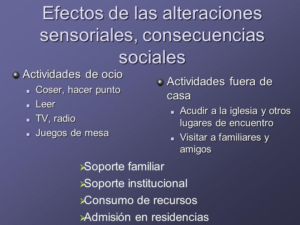 Efectos de las alteraciones sensoriales, supervivencia