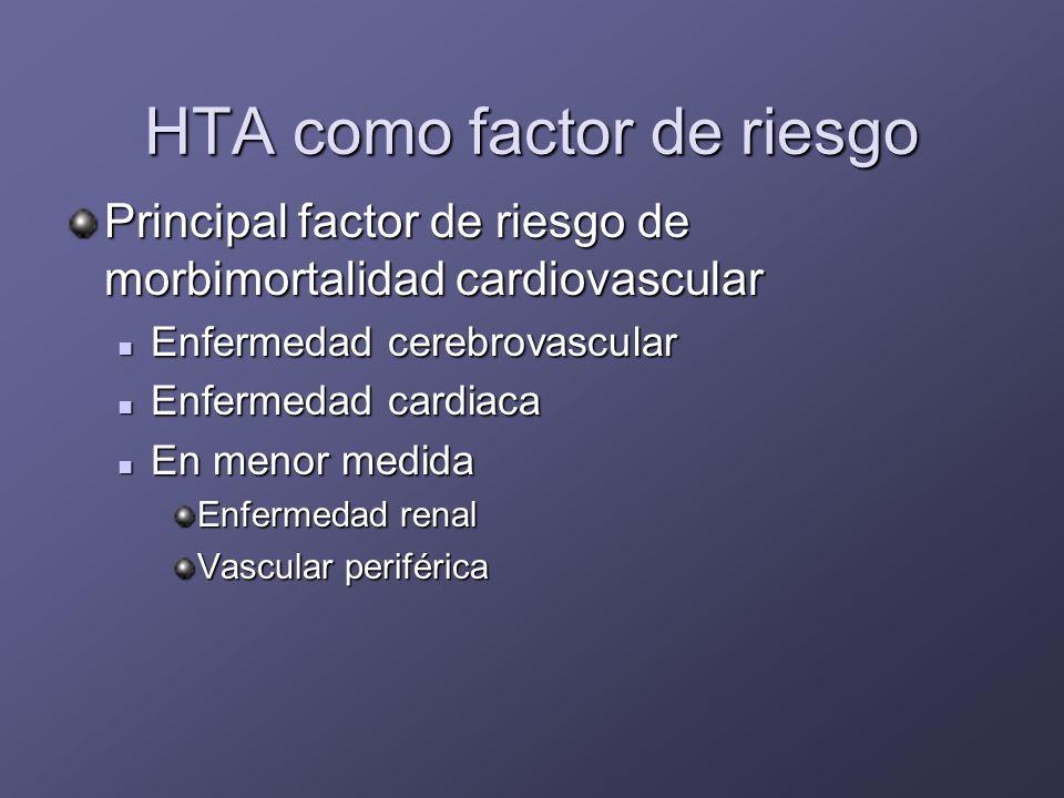 Estudios de intervención en ancianos EWPHECOPESTOP-HypertensionMRCSHEPSYST-EURmetanálisis Reducción de la mortalidad total Reducción de la mortalidad cardiovascular Reducción de complicaciones cardiovasculares Ictus Episodios coronarios