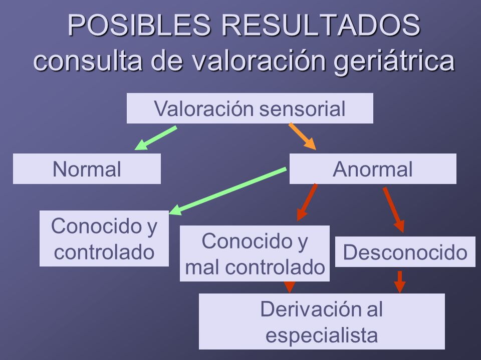 ESTRATEGIAS POSIBLES Pacientes y familiares Consejo, charlas...