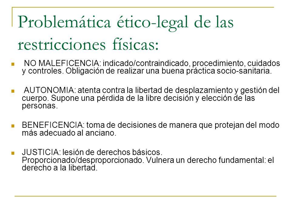 NO MALEFICENCIA: indicado/contraindicado, procedimiento, cuidados y controles.