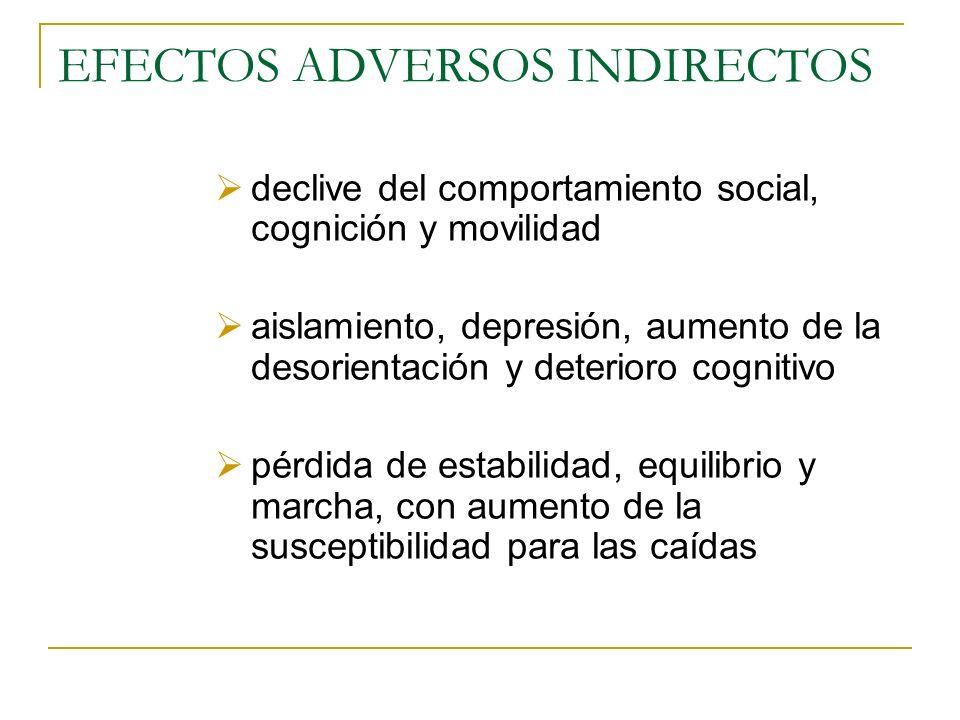 EFECTOS ADVERSOS INDIRECTOS declive del comportamiento social, cognición y movilidad aislamiento, depresión, aumento de la desorientación y deterioro