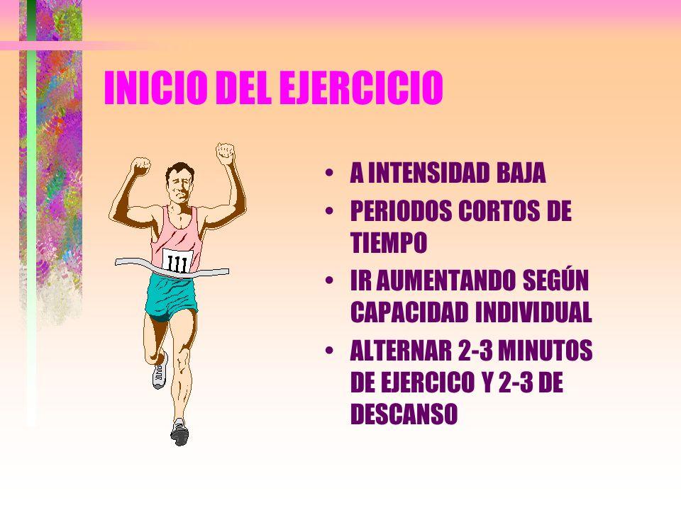 INICIO DEL EJERCICIO A INTENSIDAD BAJA PERIODOS CORTOS DE TIEMPO IR AUMENTANDO SEGÚN CAPACIDAD INDIVIDUAL ALTERNAR 2-3 MINUTOS DE EJERCICO Y 2-3 DE DE