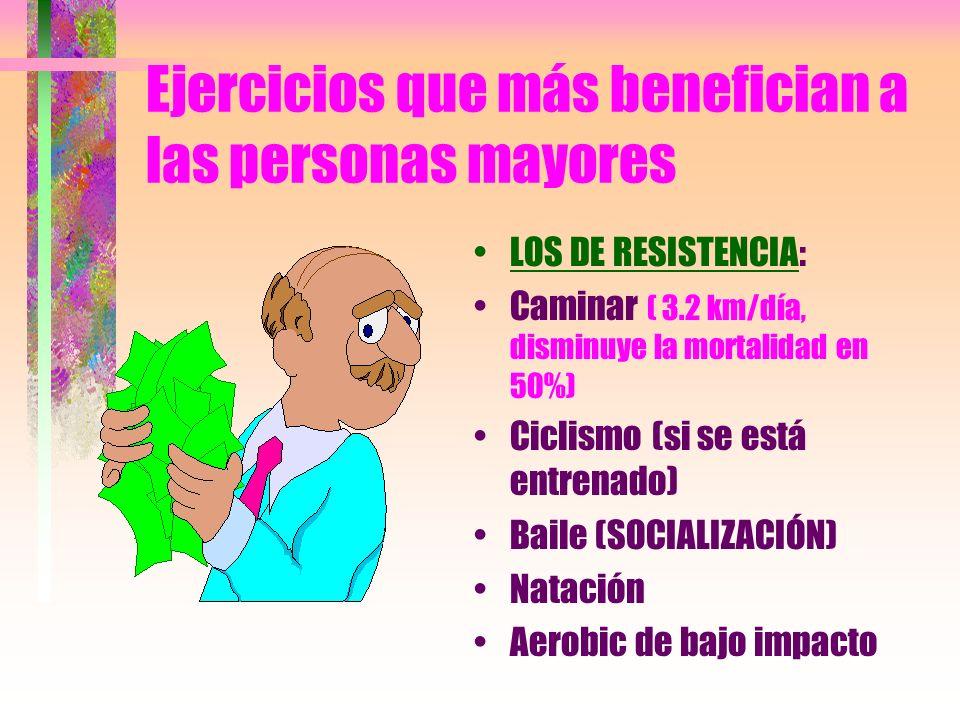 Ejercicios que más benefician a las personas mayores LOS DE RESISTENCIA: Caminar ( 3.2 km/día, disminuye la mortalidad en 50%) Ciclismo (si se está en