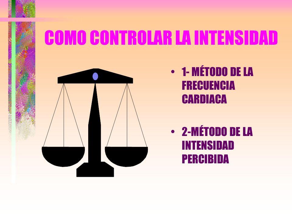 COMO CONTROLAR LA INTENSIDAD 1- MÉTODO DE LA FRECUENCIA CARDIACA 2-MÉTODO DE LA INTENSIDAD PERCIBIDA
