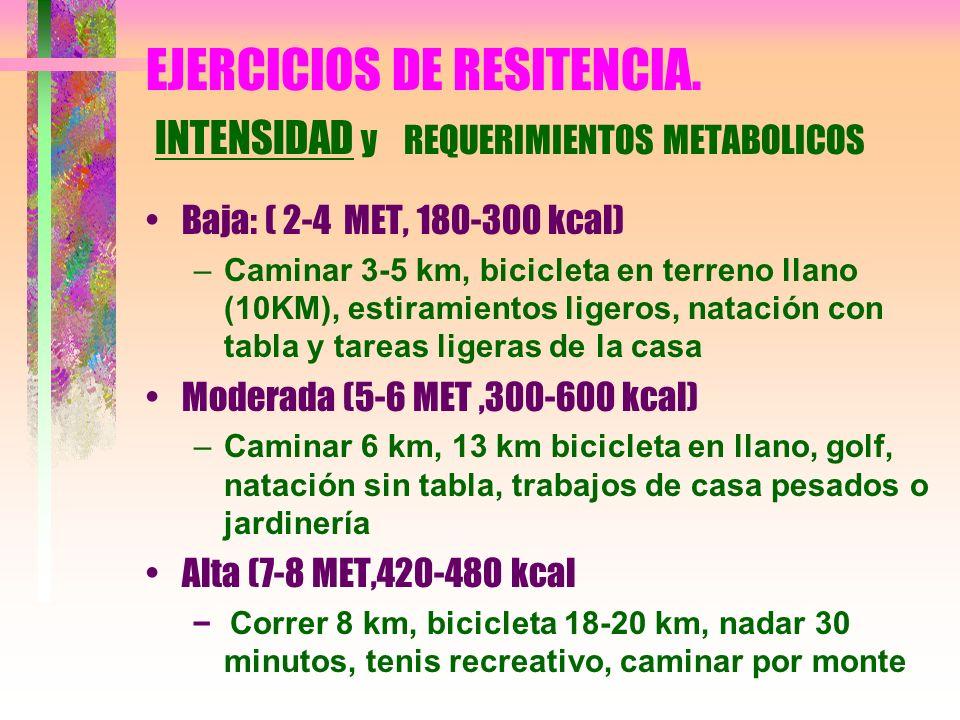 EJERCICIOS DE RESITENCIA. INTENSIDAD y REQUERIMIENTOS METABOLICOS Baja: ( 2-4 MET, 180-300 kcal) –Caminar 3-5 km, bicicleta en terreno llano (10KM), e