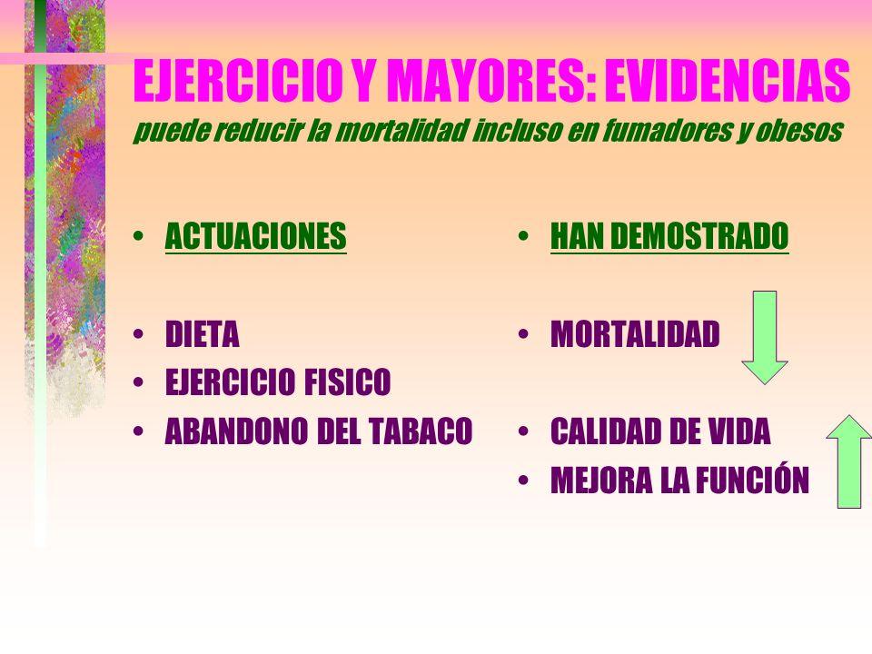 EJERCICIO Y MAYORES: EVIDENCIAS puede reducir la mortalidad incluso en fumadores y obesos ACTUACIONES DIETA EJERCICIO FISICO ABANDONO DEL TABACO HAN D