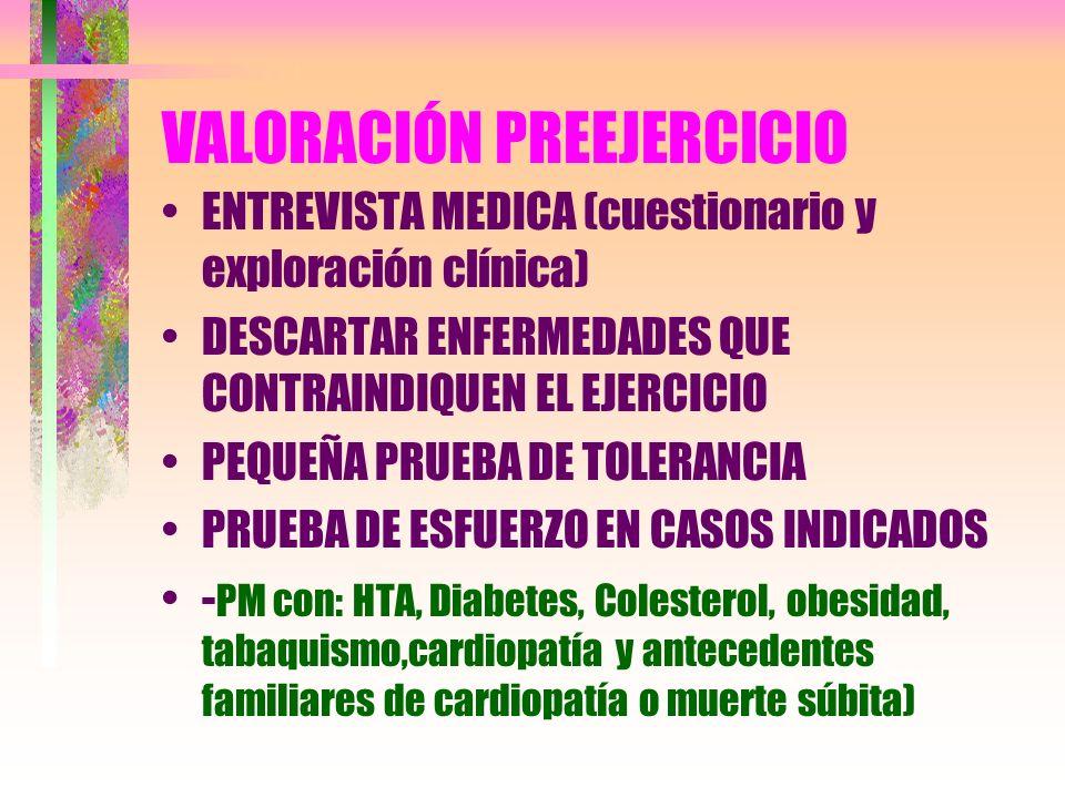 VALORACIÓN PREEJERCICIO ENTREVISTA MEDICA (cuestionario y exploración clínica) DESCARTAR ENFERMEDADES QUE CONTRAINDIQUEN EL EJERCICIO PEQUEÑA PRUEBA D