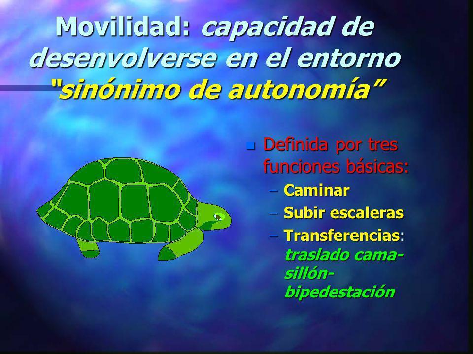 Movilidad: capacidad de desenvolverse en el entorno sinónimo de autonomía n Definida por tres funciones básicas: –Caminar –Subir escaleras –Transferen