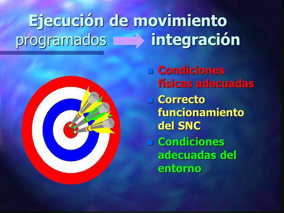 Ejecución de movimiento programados integración n Condiciones físicas adecuadas n Correcto funcionamiento del SNC n Condiciones adecuadas del entorno