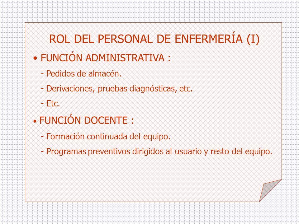 ROL DEL PERSONAL DE ENFERMERÍA (I) FUNCIÓN ADMINISTRATIVA : - Pedidos de almacén. - Derivaciones, pruebas diagnósticas, etc. - Etc. FUNCIÓN DOCENTE :