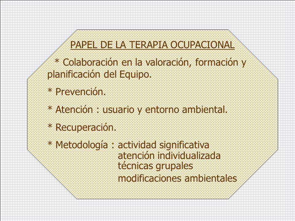 PAPEL DE LA TERAPIA OCUPACIONAL * Colaboración en la valoración, formación y planificación del Equipo. * Prevención. * Atención : usuario y entorno am