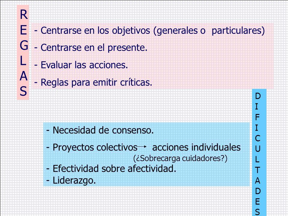REGLASREGLAS - Centrarse en los objetivos (generales o particulares) - Centrarse en el presente. - Evaluar las acciones. - Reglas para emitir críticas
