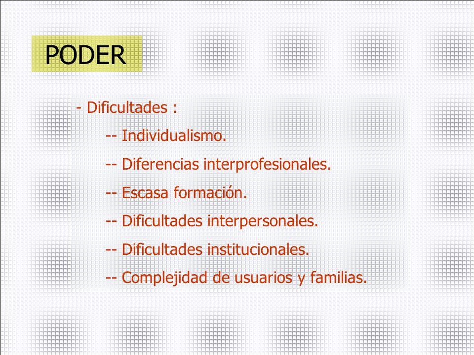 PODER - Dificultades : -- Individualismo. -- Diferencias interprofesionales. -- Escasa formación. -- Dificultades interpersonales. -- Dificultades ins