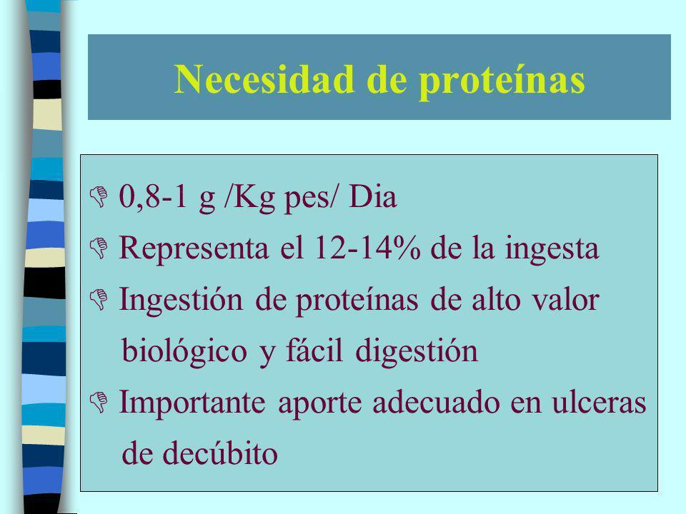 Necesidad de proteínas 0,8-1 g /Kg pes/ Dia Representa el 12-14% de la ingesta Ingestión de proteínas de alto valor biológico y fácil digestión Importante aporte adecuado en ulceras de decúbito