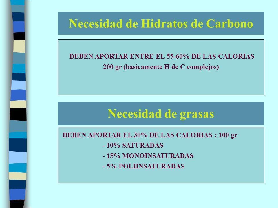 Necesidad de Hidratos de Carbono DEBEN APORTAR ENTRE EL 55-60% DE LAS CALORIAS 200 gr (básicamente H de C complejos) Necesidad de grasas DEBEN APORTAR EL 30% DE LAS CALORIAS : 100 gr - 10% SATURADAS - 15% MONOINSATURADAS - 5% POLIINSATURADAS