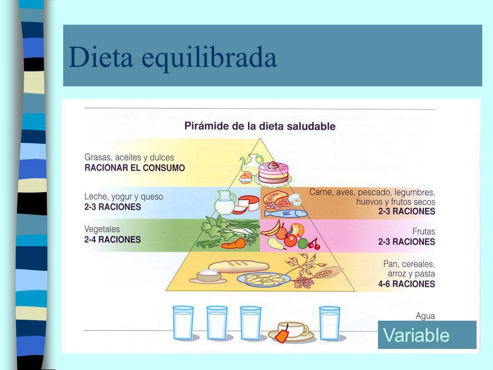 Necesidad de vitaminas y Minerales Vitaminas con mayor riesgo de deficiencia son : A, B1, B2,B6, B12, Ac fólico, C, D y E Minerales Calcio, fosforo, m
