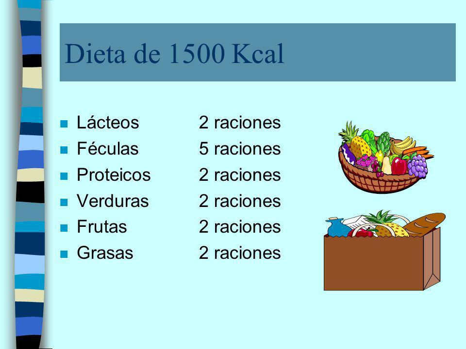 Dieta de 1500 Kcal n Lácteos 2 raciones n Féculas5 raciones n Proteicos2 raciones n Verduras2 raciones n Frutas2 raciones n Grasas2 raciones