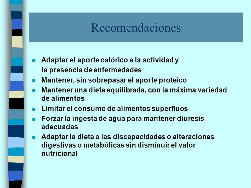 ALERTA n Problemas de masticación n Problemas de deglución: DISFAGIA n Problemas digestivos n Alteraciones de la consciencia n Anorexia