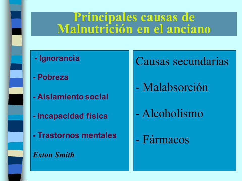 Principales causas de Malnutrición en el anciano - Ignorancia - Pobreza - Aislamiento social - Incapacidad física - Trastornos mentales Exton Smith Causas secundarias - Malabsorción - Alcoholismo - Fármacos