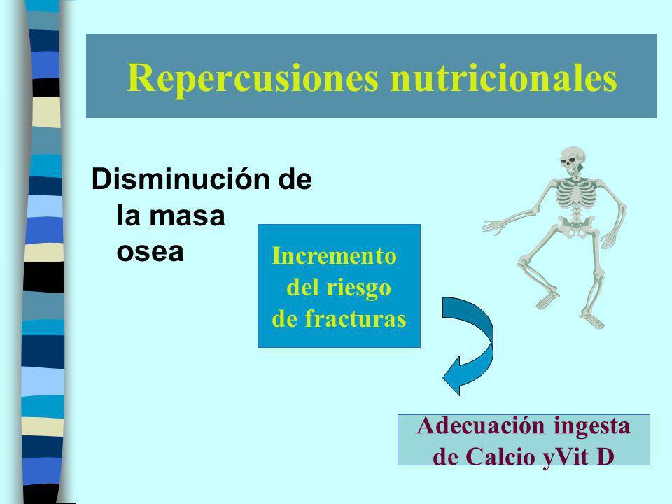 MALNUTRICIÓN EN EL ANCIANO CONSECUENCIAS INFECCIONES DISBALANCE LIQUIDOS Y ELECTROLITOS VENTILACION RESPUESTA A LA QUIMIOTERAPIA TOLERANCIA A LOS TRAT