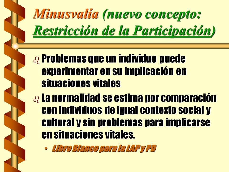 Minusvalía (nuevo concepto: Restricción de la Participación) b Problemas que un individuo puede experimentar en su implicación en situaciones vitales