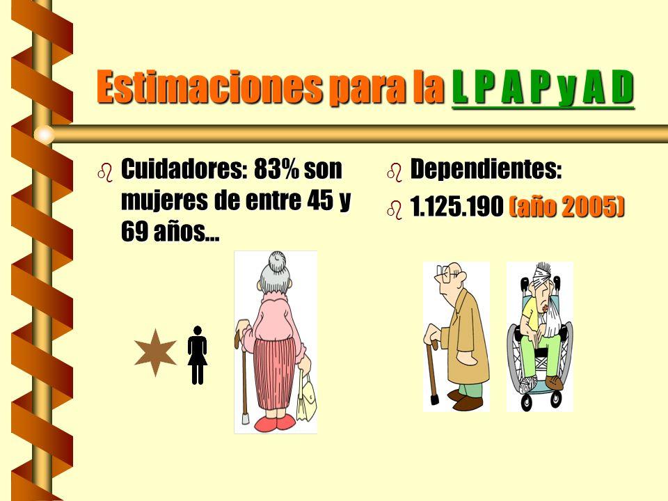 Estimaciones para la L P A P y A D b Cuidadores: 83% son mujeres de entre 45 y 69 años... b Dependientes: (año 2005) b 1.125.190 (año 2005)