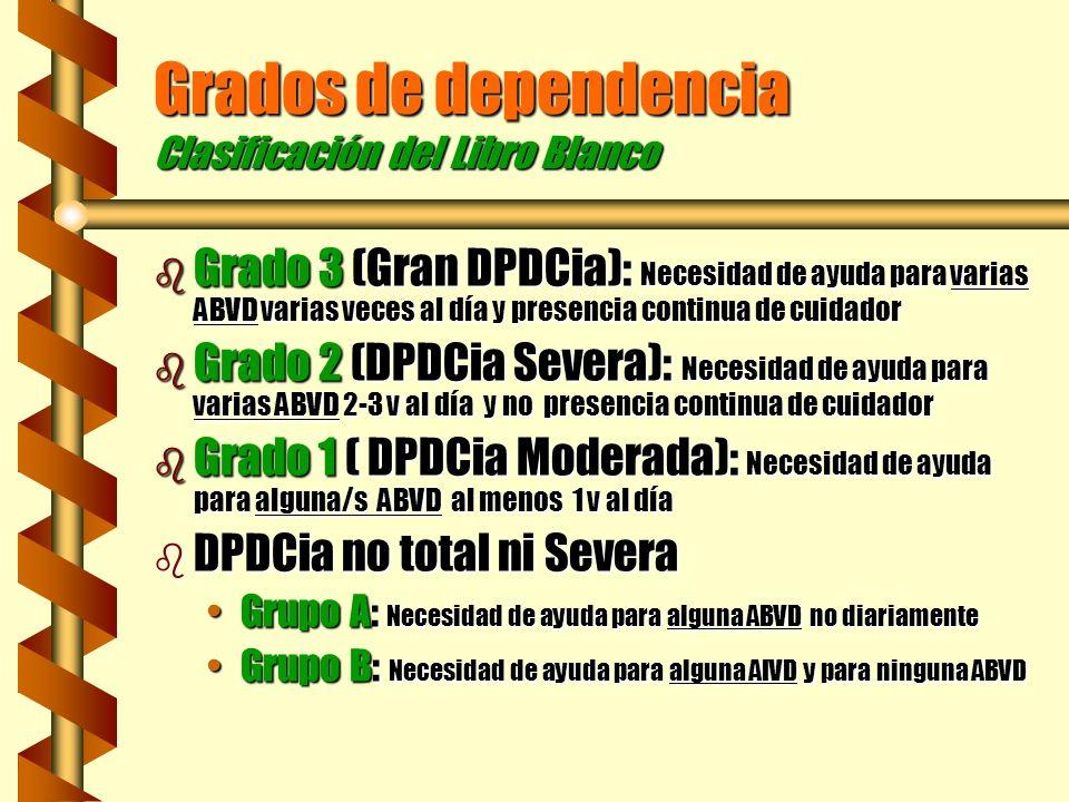 Grados de dependencia Clasificación del Libro Blanco b Grado 3 (Gran DPDCia): Necesidad de ayuda para varias ABVD varias veces al día y presencia cont