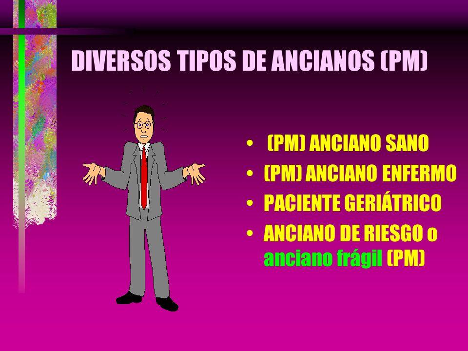 DIVERSOS TIPOS DE ANCIANOS (PM) (PM) ANCIANO SANO (PM) ANCIANO ENFERMO PACIENTE GERIÁTRICO ANCIANO DE RIESGO o anciano frágil (PM)